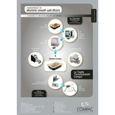 Infografica su Come usare i contenitori in alluminio smooth wall - ALbn Compac
