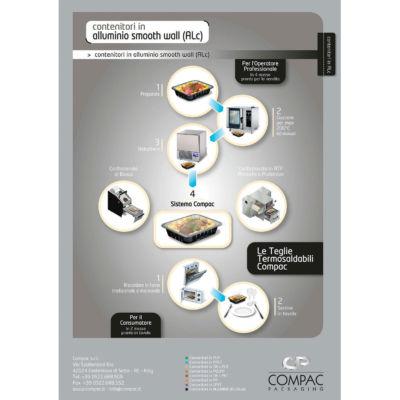 Infografica su Come usare i contenitori in alluminio smooth wall - ALc Compac