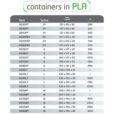 Containers in PLA Compac - size and capacity list
