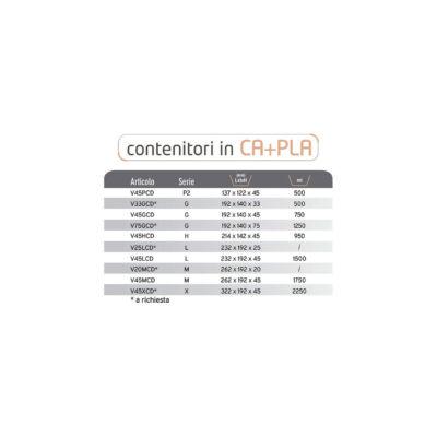 Contenitori in CARTONCINO+PLA (CA+PLA) Compac - lista dimensioni e capacità