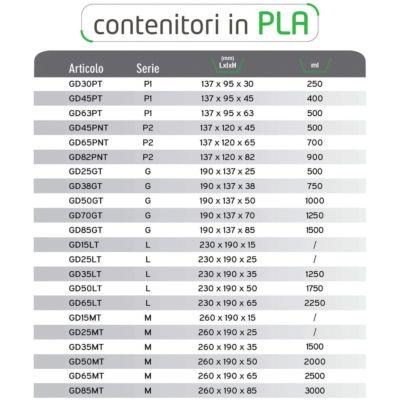 Contenitori in PLA Compac - lista dimensioni e capacità