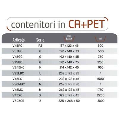 Contenitori in CARTONCINO+PET (CA+PET) Compac - lista dimensioni e capacità